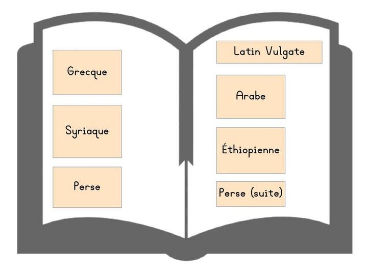 bible_polyglotte_2